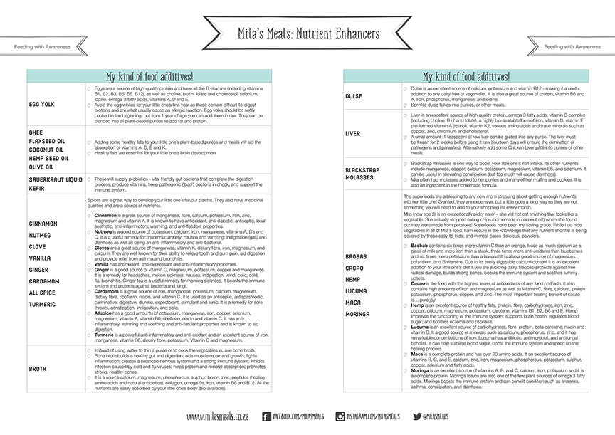 Mila's Meals Nutrient Enhancers Chart